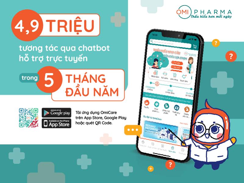 Nhà thuốc trực tuyến Omi Pharma đạt mốc 4,9 triệu tương tác qua Chatbot hỗ trợ trực tuyến trong 5 tháng đầu năm